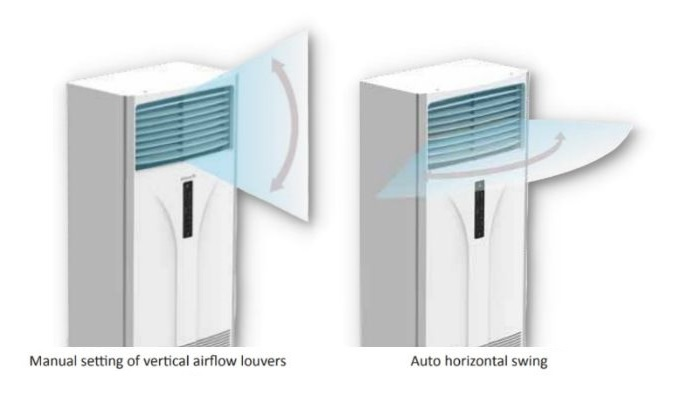vertical auto swing AC